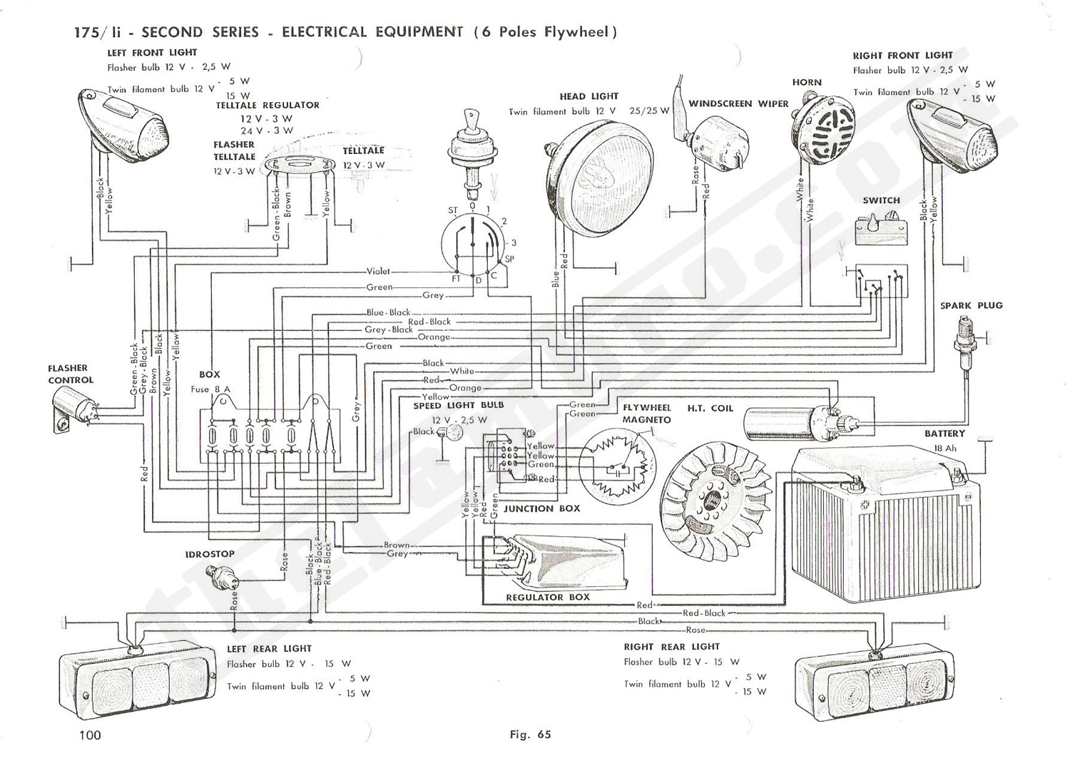 li175_s2_6pole thelambro com electrics series 65 wiring diagram at alyssarenee.co