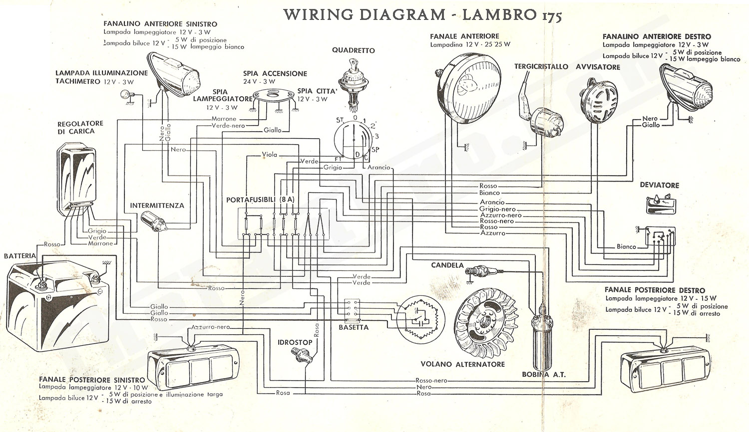 wiring diagram _lambro175 thelambro com electrics lambretta 12v wiring diagram at bakdesigns.co