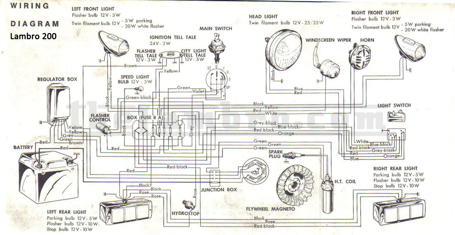 Electrics Hydro 84 Ignition Wiring Diagram Li