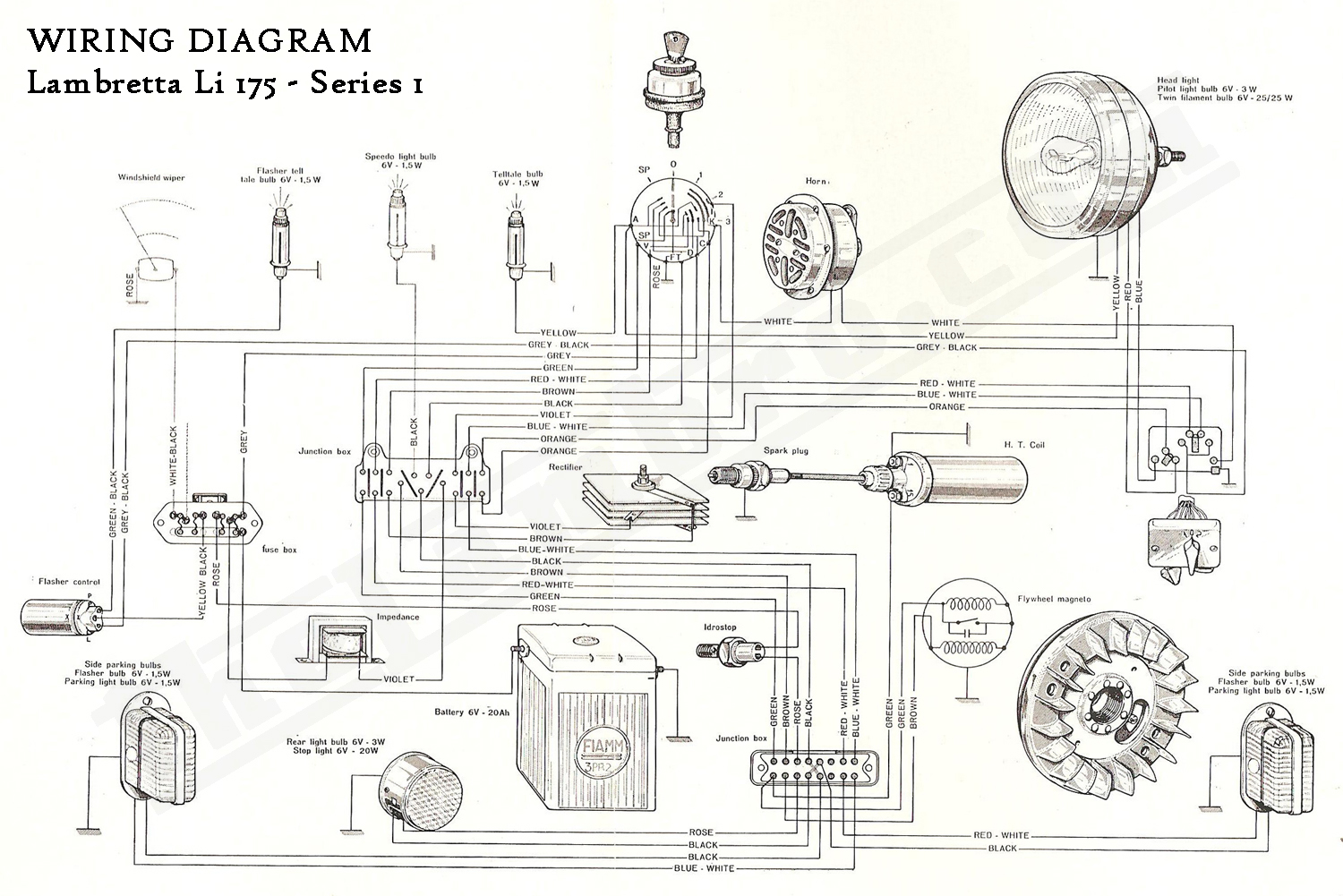 series wiring diagram  controls kit  washburn x series