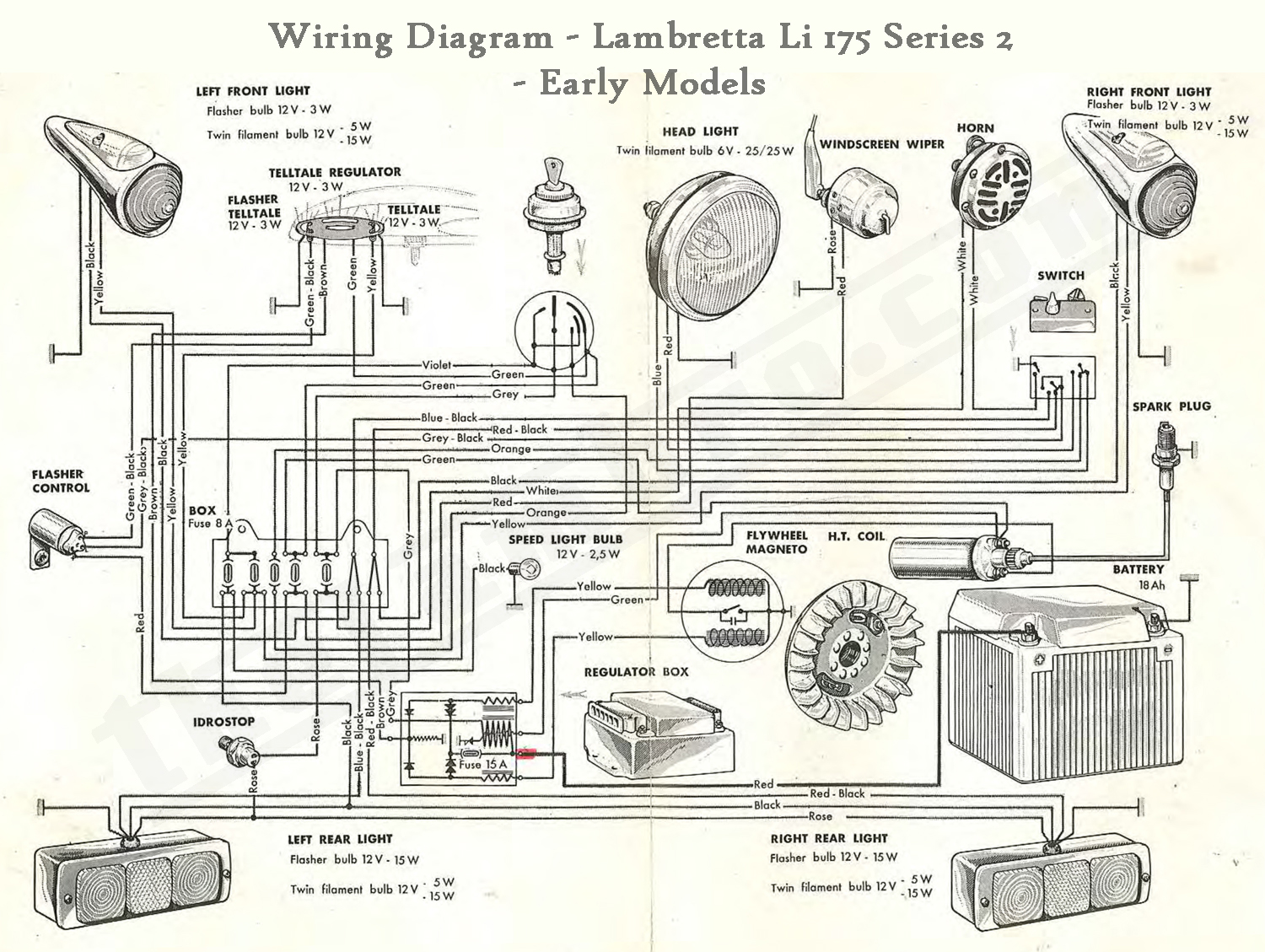 Lambretta Light Switch Wiring Diagram 37 Images 12 Volt Headlight Thelambro Com Electrics Series2 Early 175 At